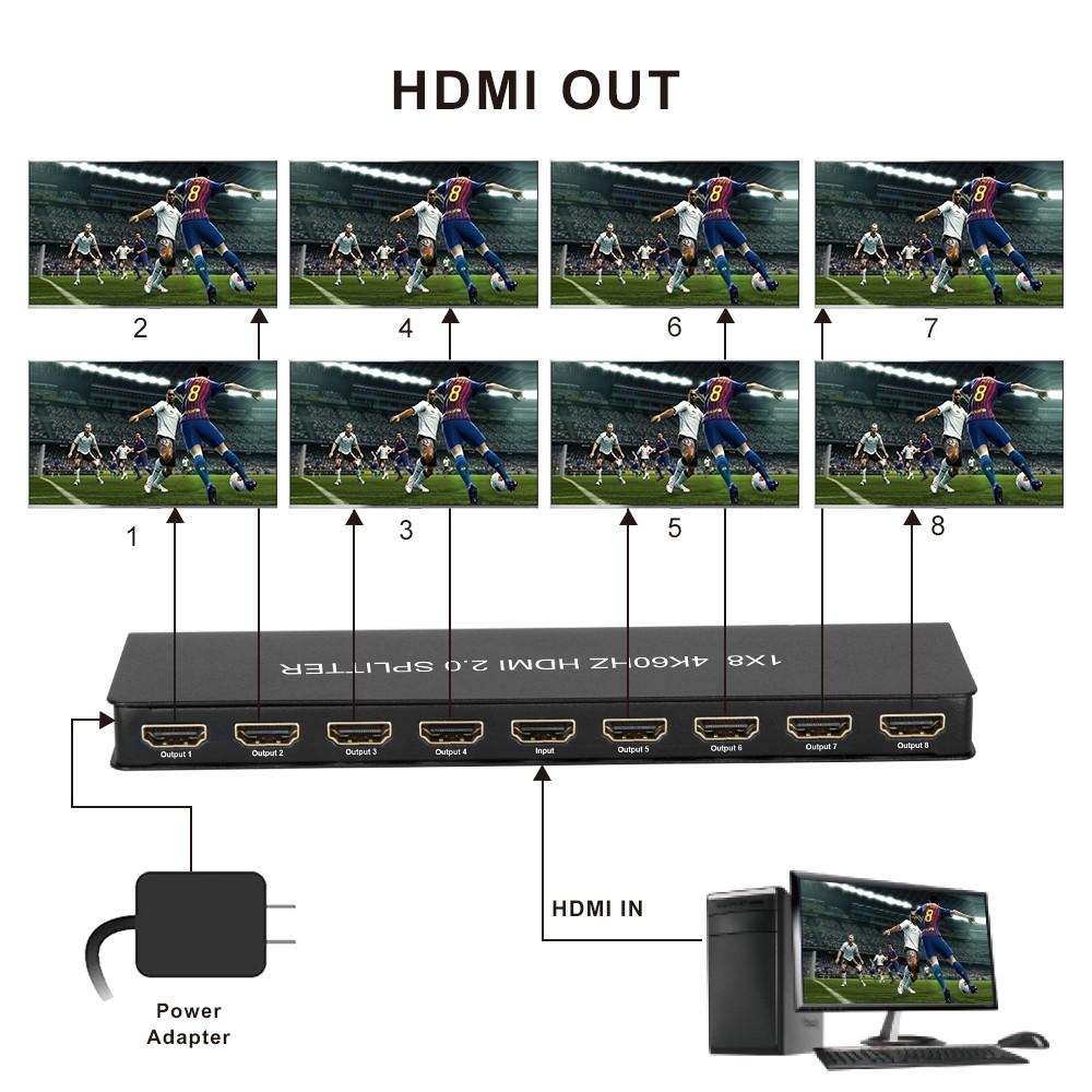 1×8 HDMI 2.0 4K@60HZ/HDCP 2.2 Splitter