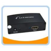 HMSP102  1x2 HDMI® Splitter